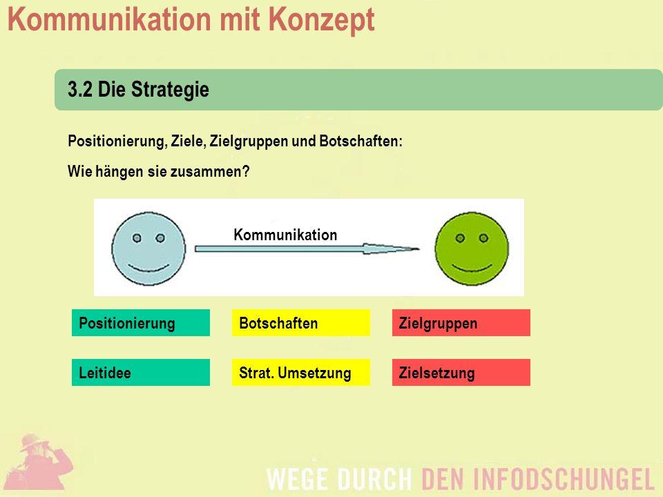 3.2 Die Strategie Positionierung, Ziele, Zielgruppen und Botschaften:
