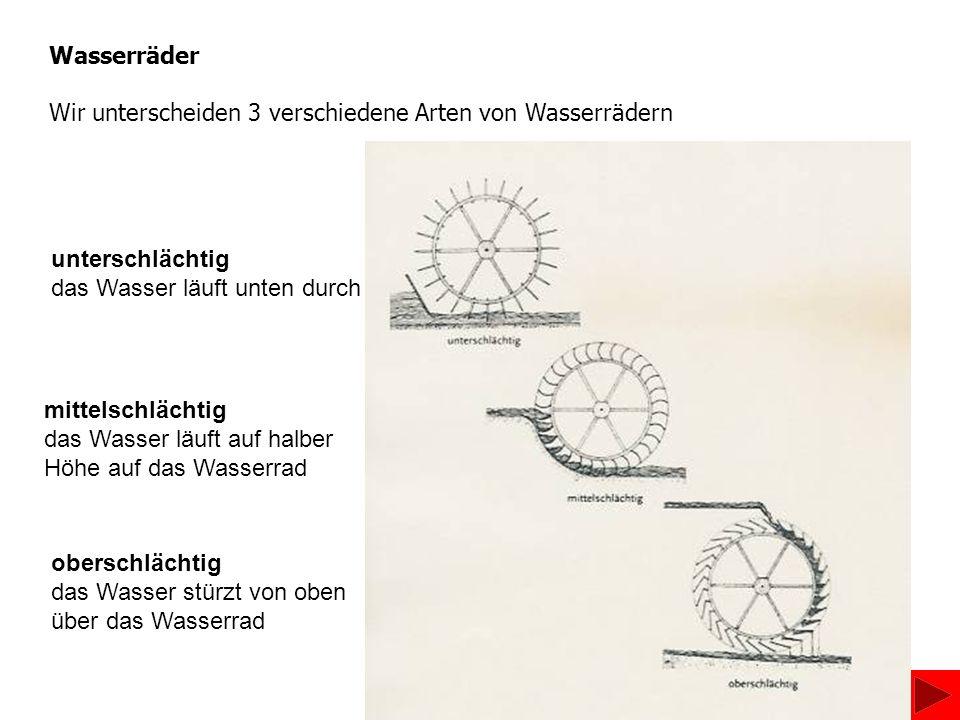 Wasserräder Wir unterscheiden 3 verschiedene Arten von Wasserrädern. unterschlächtig. das Wasser läuft unten durch.