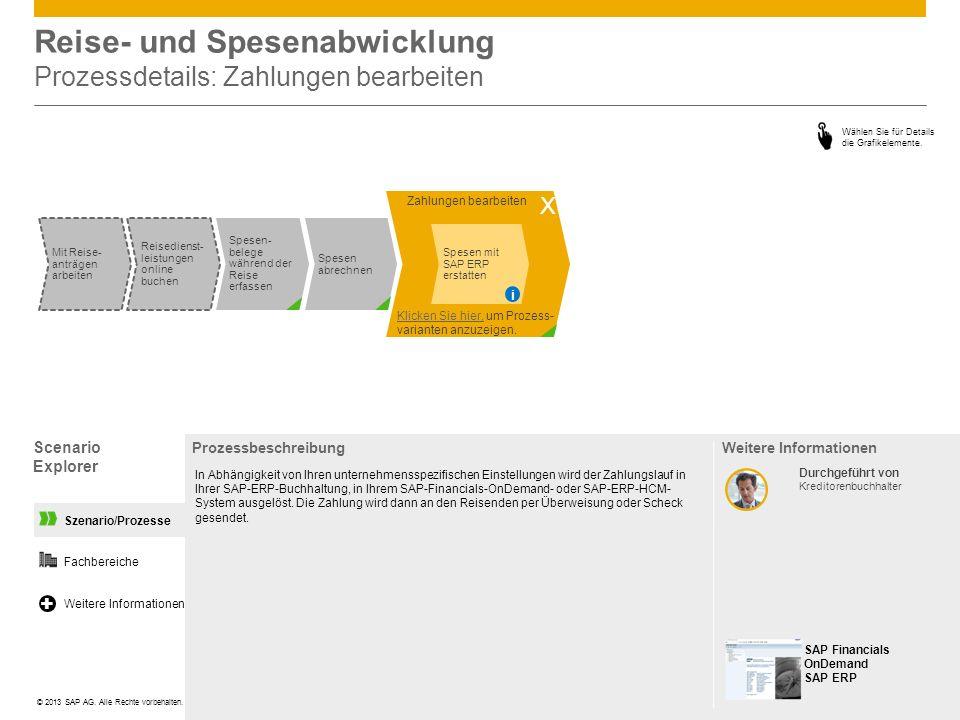 Reise- und Spesenabwicklung Prozessdetails: Zahlungen bearbeiten