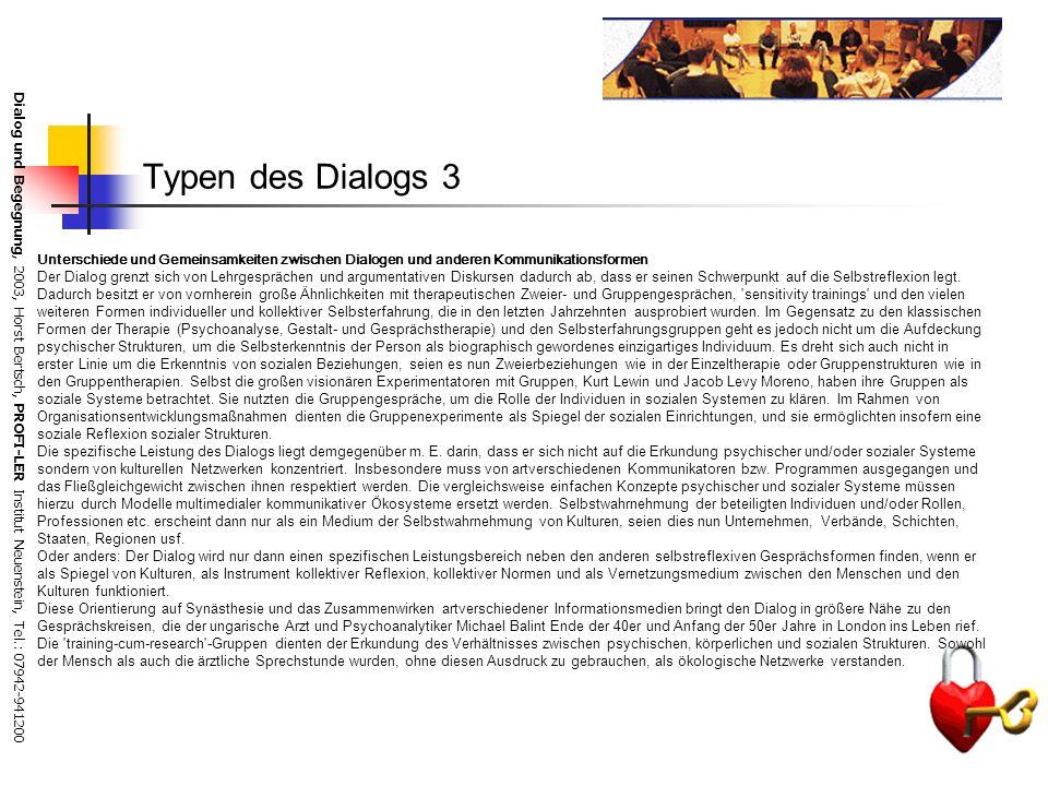 Typen des Dialogs 3 Unterschiede und Gemeinsamkeiten zwischen Dialogen und anderen Kommunikationsformen.
