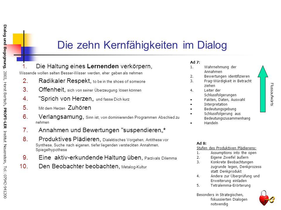 Die zehn Kernfähigkeiten im Dialog