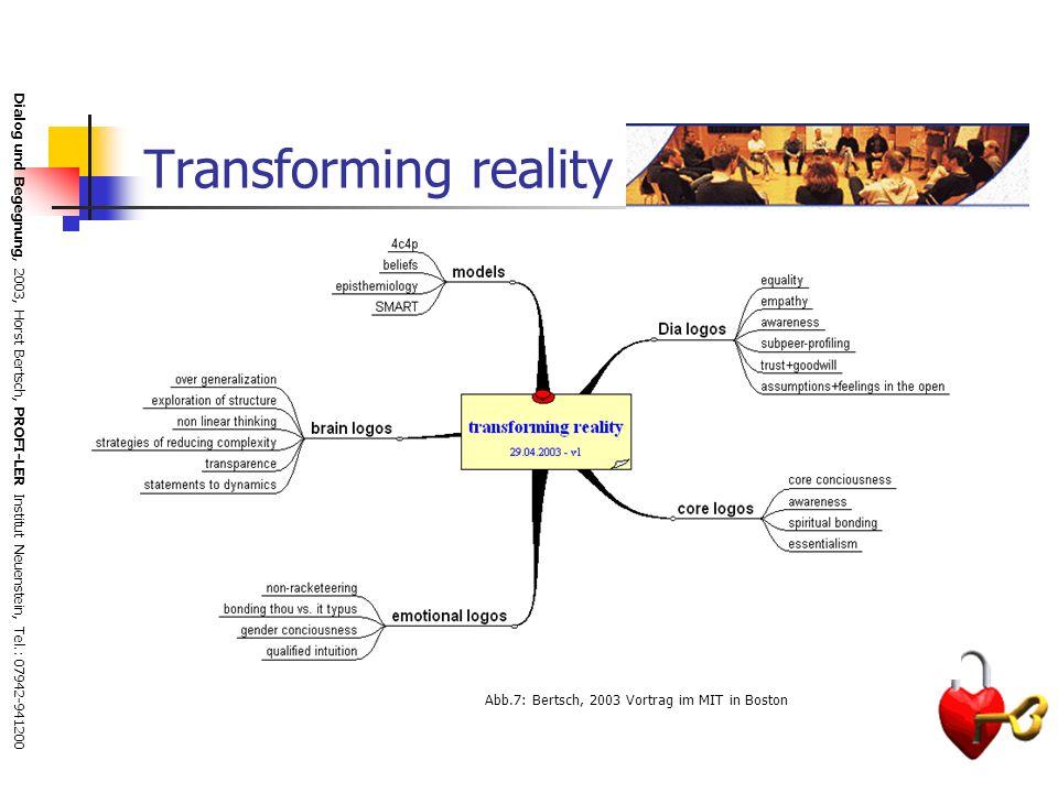 Transforming reality Abb.7: Bertsch, 2003 Vortrag im MIT in Boston