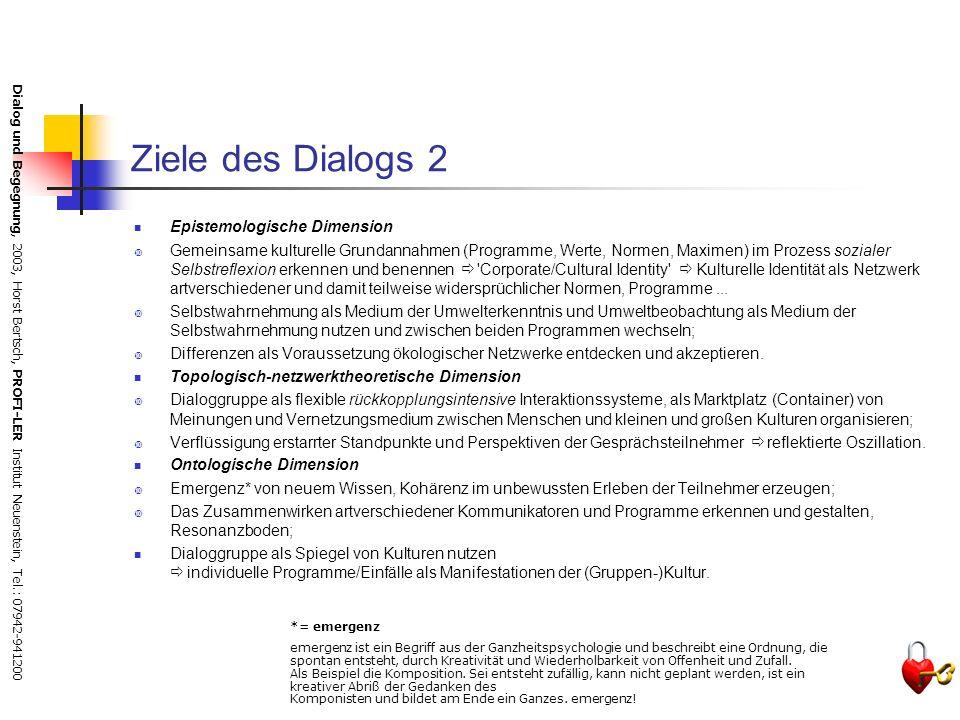 Ziele des Dialogs 2 Epistemologische Dimension