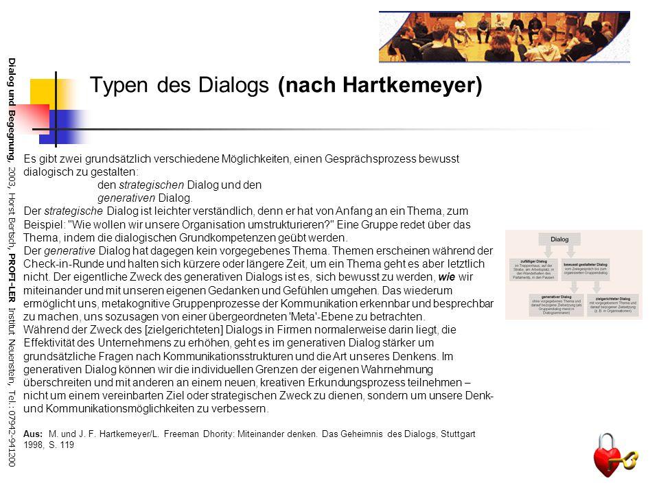 Typen des Dialogs (nach Hartkemeyer)