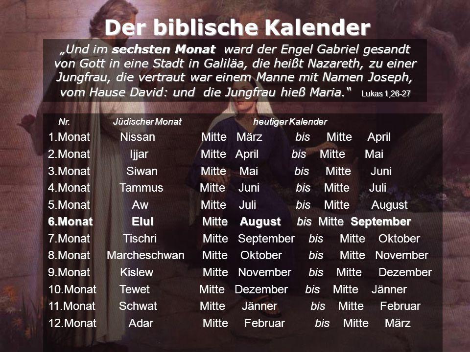 Der biblische Kalender