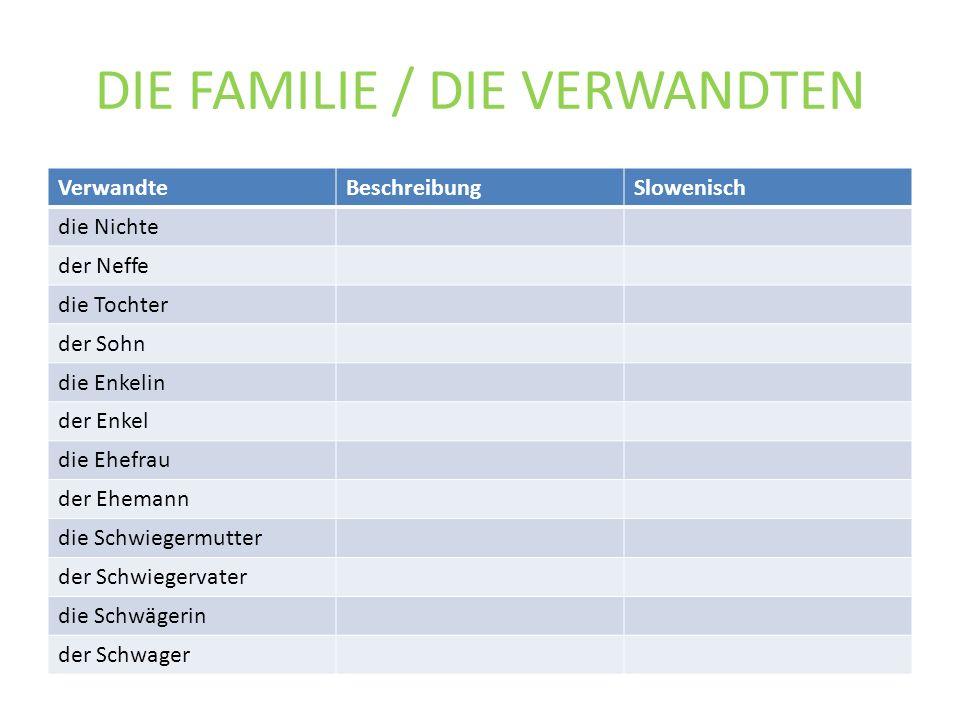 DIE FAMILIE / DIE VERWANDTEN
