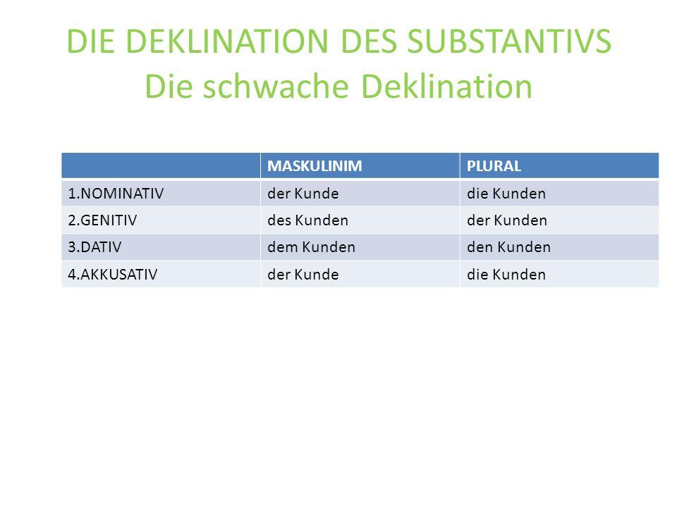 DIE DEKLINATION DES SUBSTANTIVS Die schwache Deklination