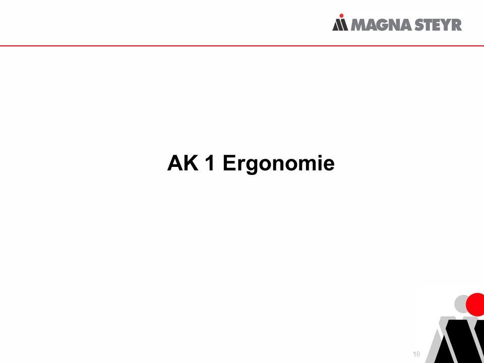 AK 1 Ergonomie