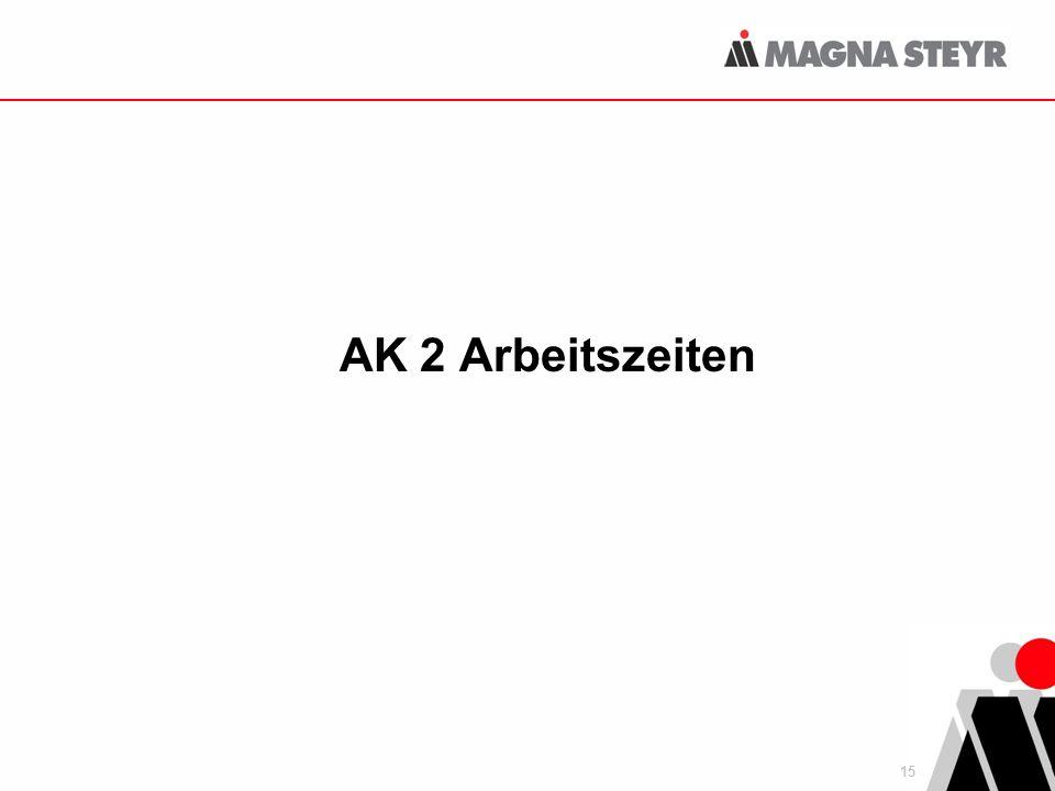AK 2 Arbeitszeiten