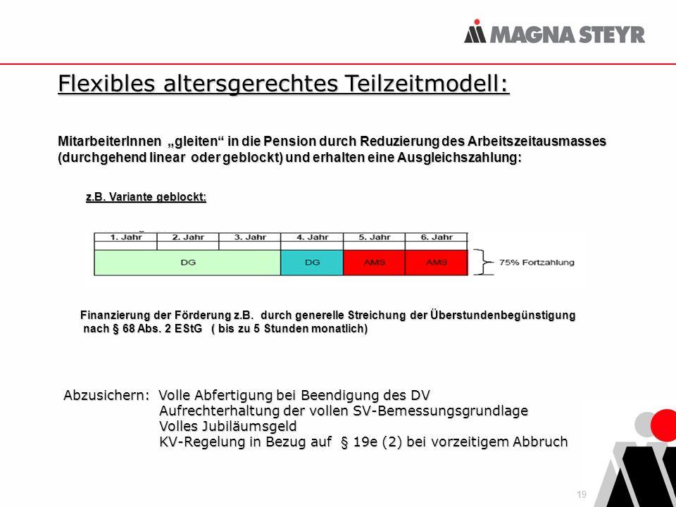 Flexibles altersgerechtes Teilzeitmodell: