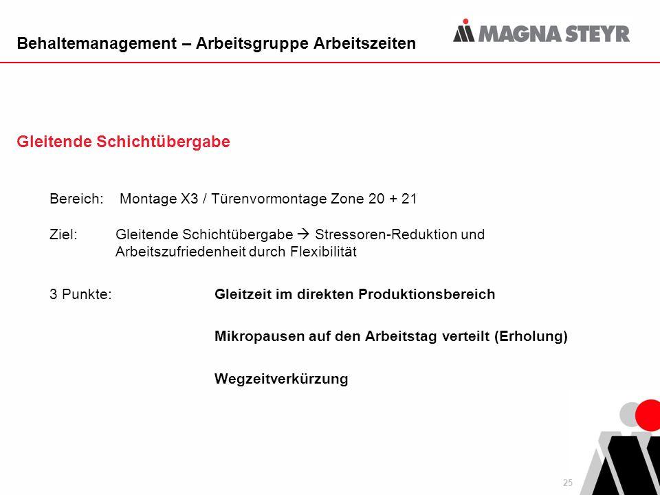 Behaltemanagement – Arbeitsgruppe Arbeitszeiten