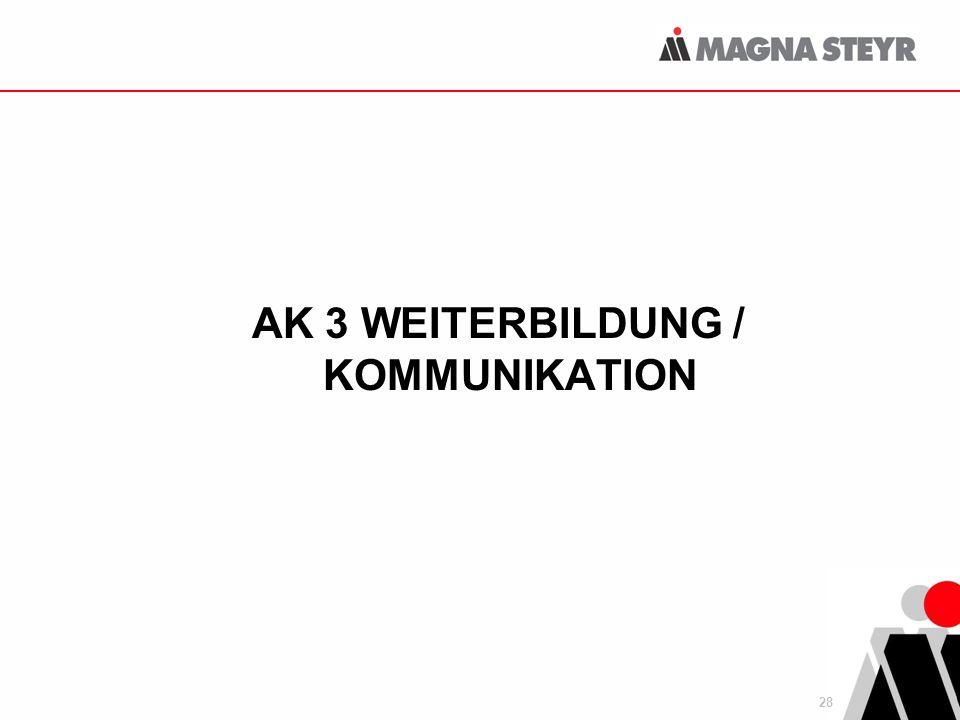 AK 3 WEITERBILDUNG / KOMMUNIKATION