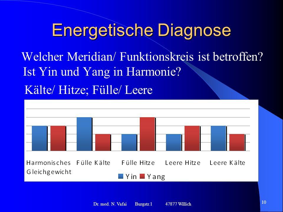 Energetische Diagnose