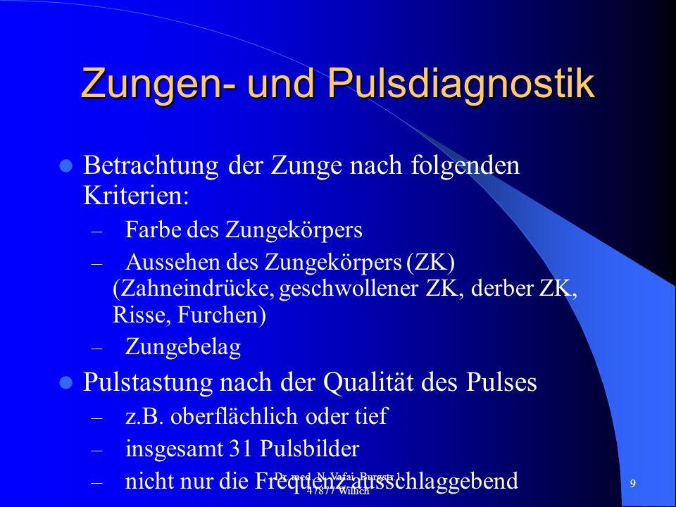 Zungen- und Pulsdiagnostik