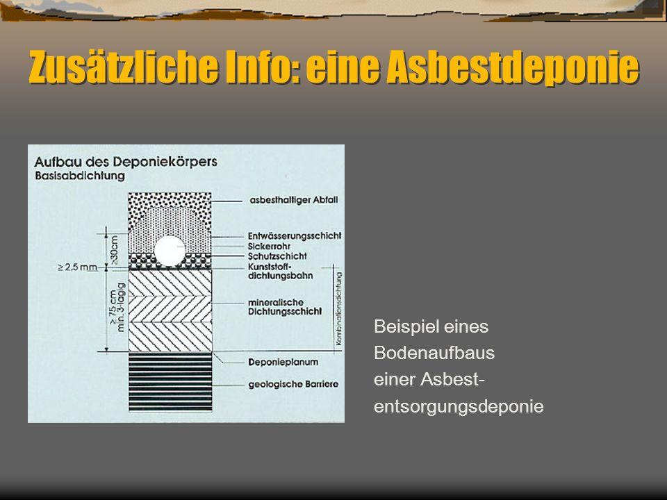 Zusätzliche Info: eine Asbestdeponie