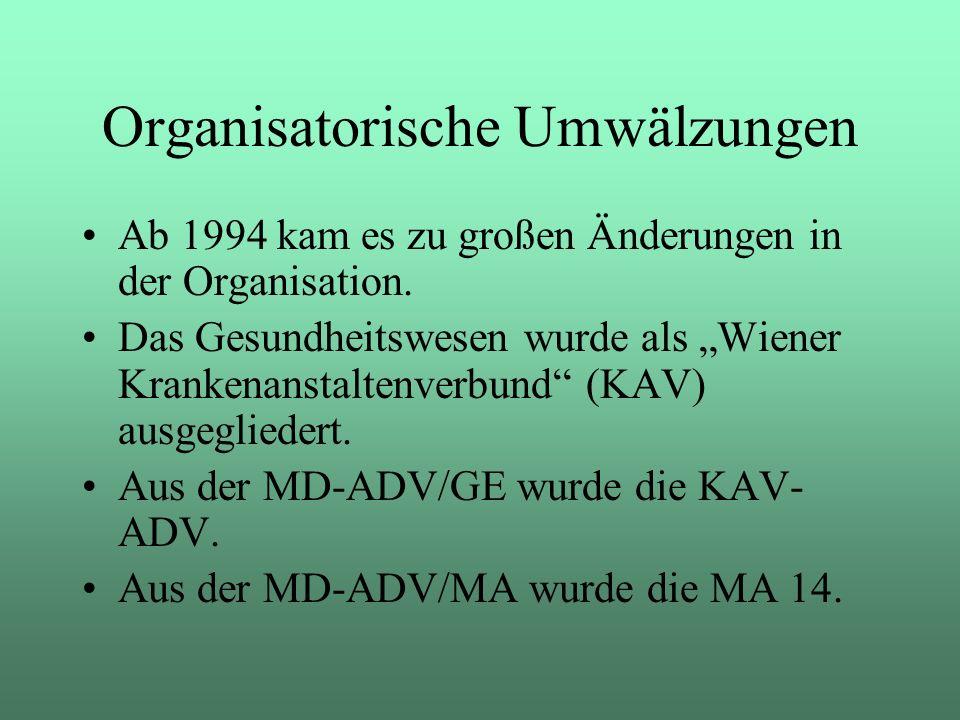 Organisatorische Umwälzungen
