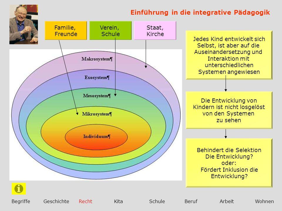 Einführung in die integrative Pädagogik