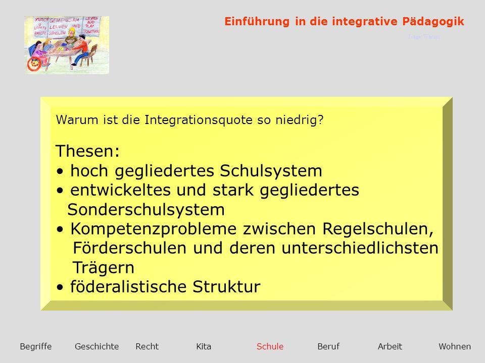 Warum ist die Integrationsquote in Deutschland so gering