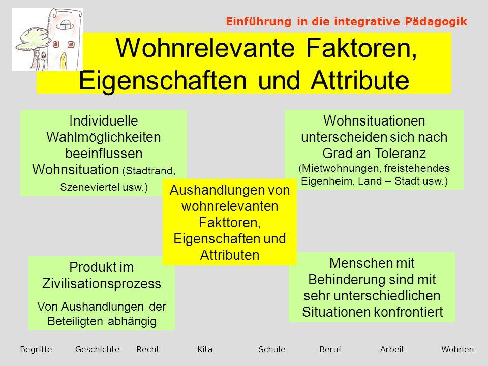 Wohnrelevante Faktoren, Eigenschaften und Attribute