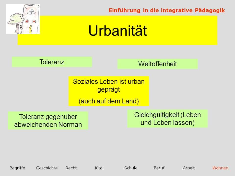 Urbanität Toleranz Weltoffenheit Soziales Leben ist urban geprägt