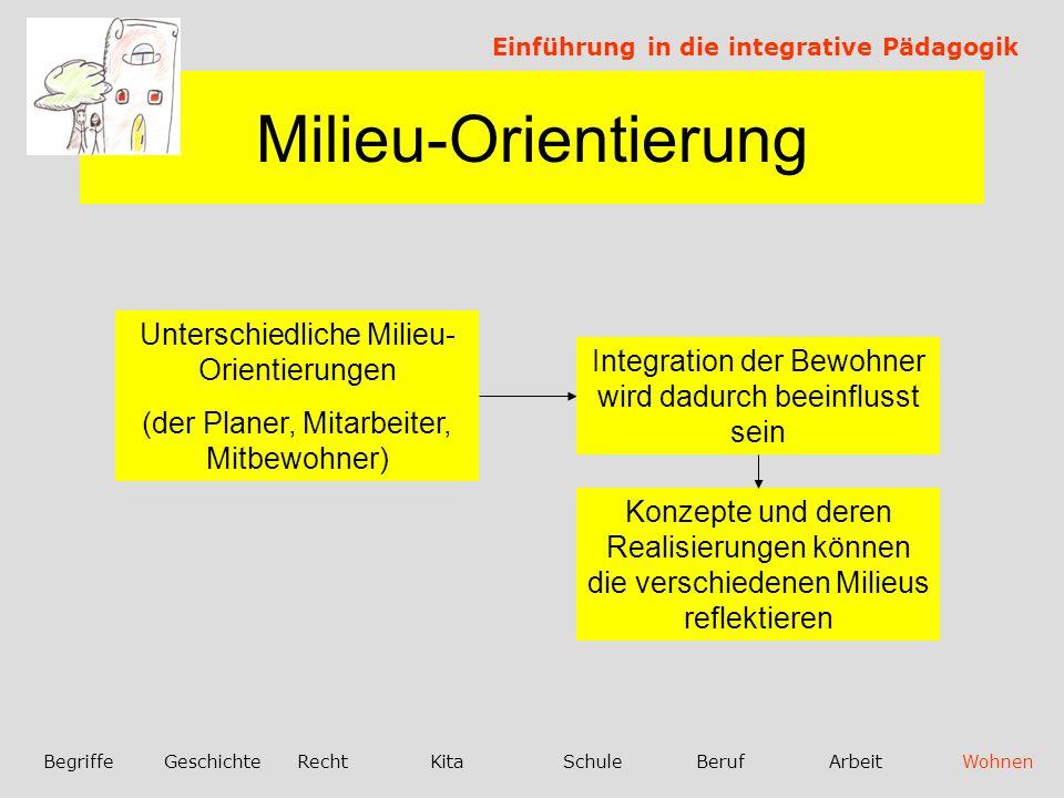 Milieu-Orientierung Unterschiedliche Milieu-Orientierungen