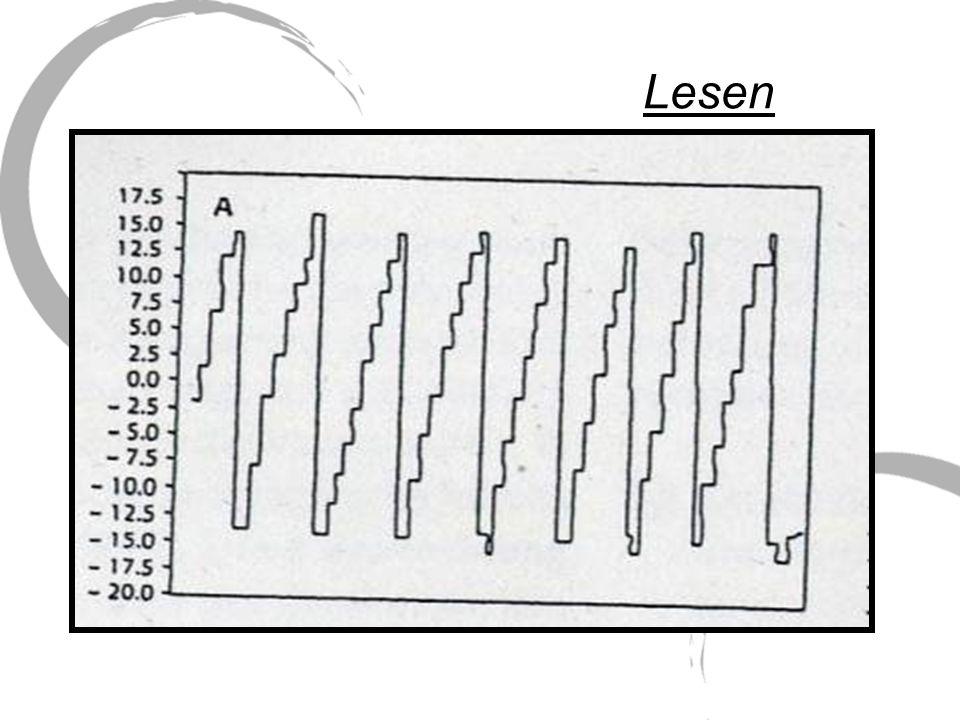 Lesen deutlicher wird die Kompensationsfähigkeit des visuellen Systems am Beispiel des Lesens.