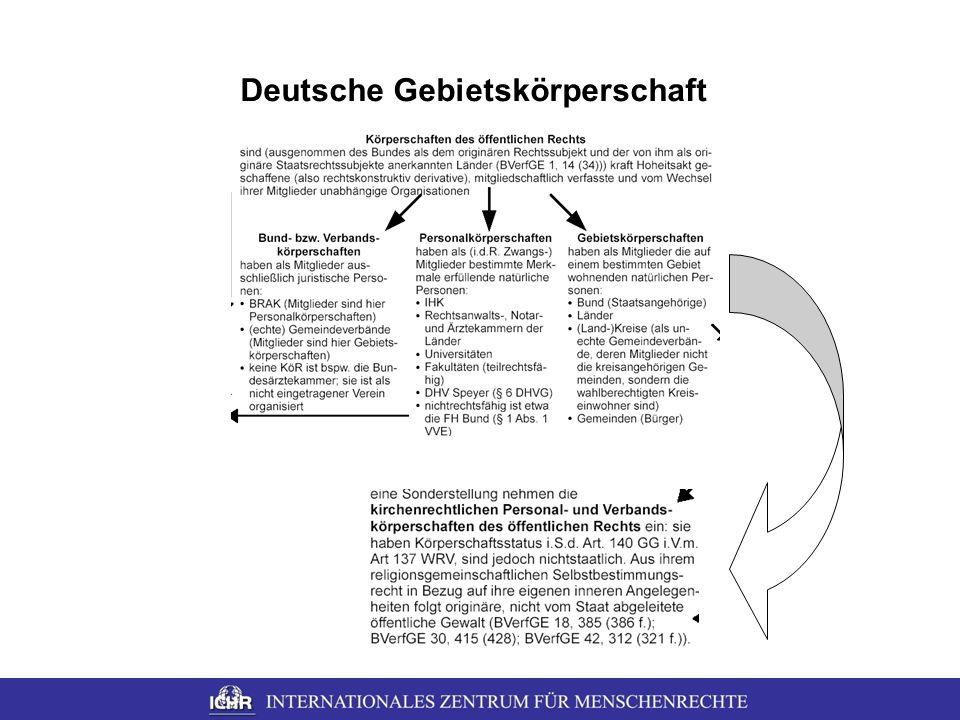 Deutsche Gebietskörperschaft