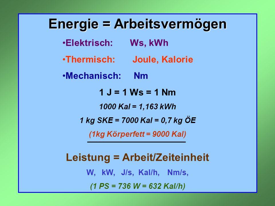 Energie = Arbeitsvermögen Leistung = Arbeit/Zeiteinheit