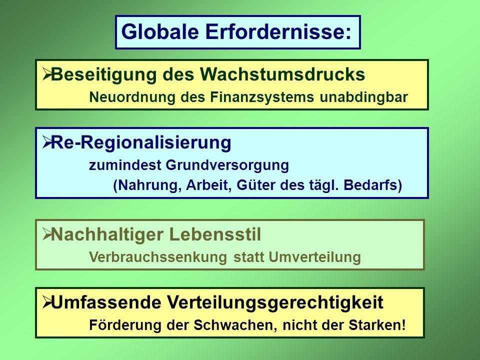 Globale Erfordernisse: