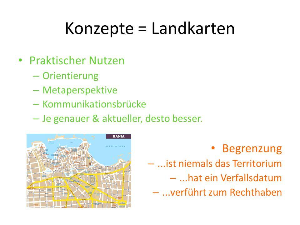 Konzepte = Landkarten Praktischer Nutzen Begrenzung Orientierung