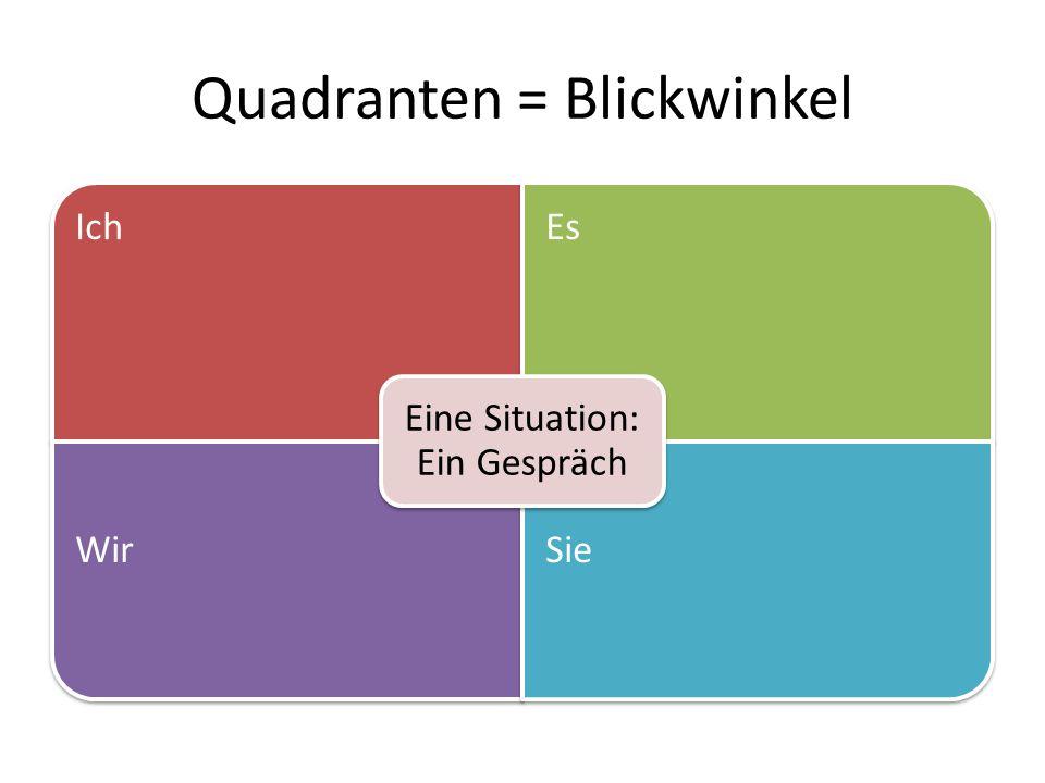 Quadranten = Blickwinkel