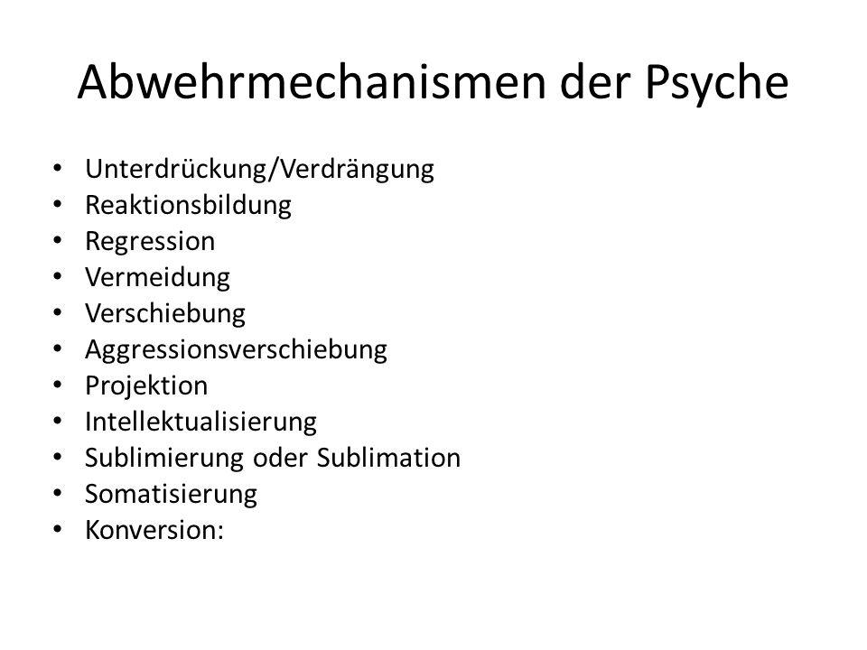 Abwehrmechanismen der Psyche