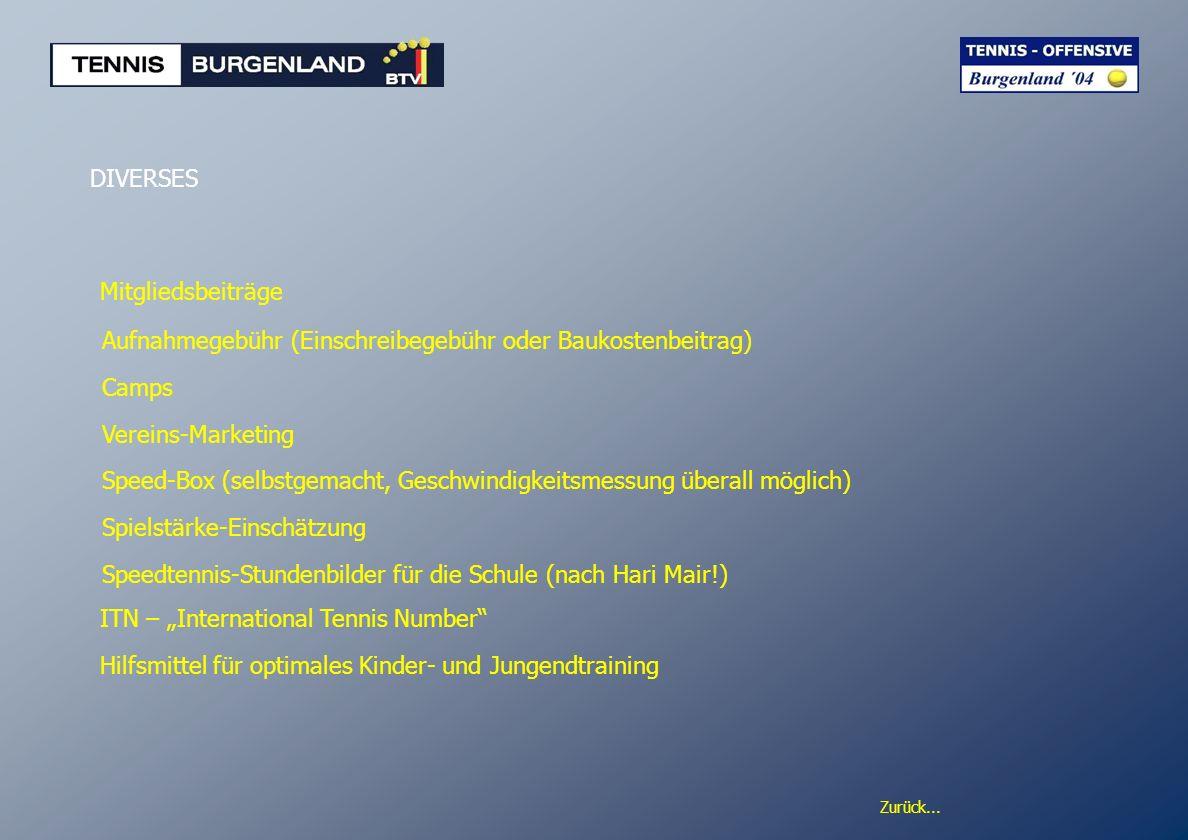 DIVERSESMitgliedsbeiträge. Aufnahmegebühr (Einschreibegebühr oder Baukostenbeitrag) Camps. Vereins-Marketing.