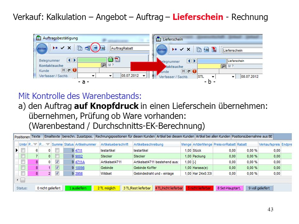 Verkauf: Kalkulation – Angebot – Auftrag – Lieferschein - Rechnung