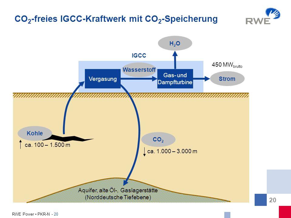 CO2-freies IGCC-Kraftwerk mit CO2-Speicherung