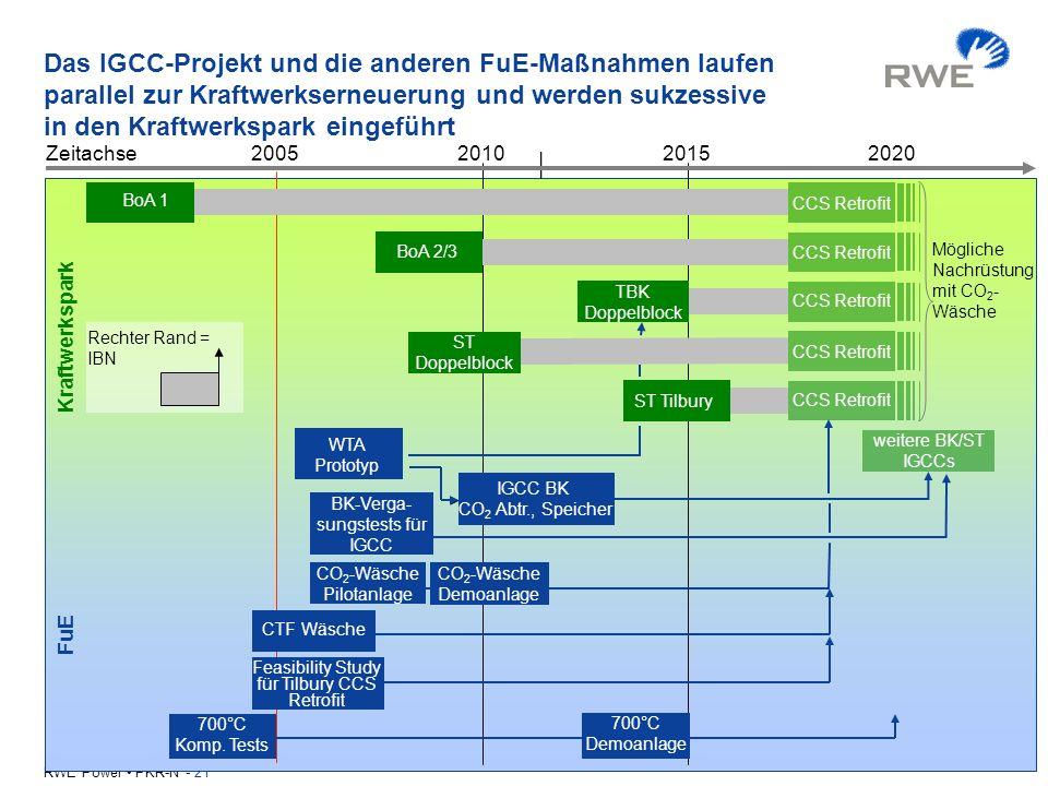 Das IGCC-Projekt und die anderen FuE-Maßnahmen laufen parallel zur Kraftwerkserneuerung und werden sukzessive in den Kraftwerkspark eingeführt
