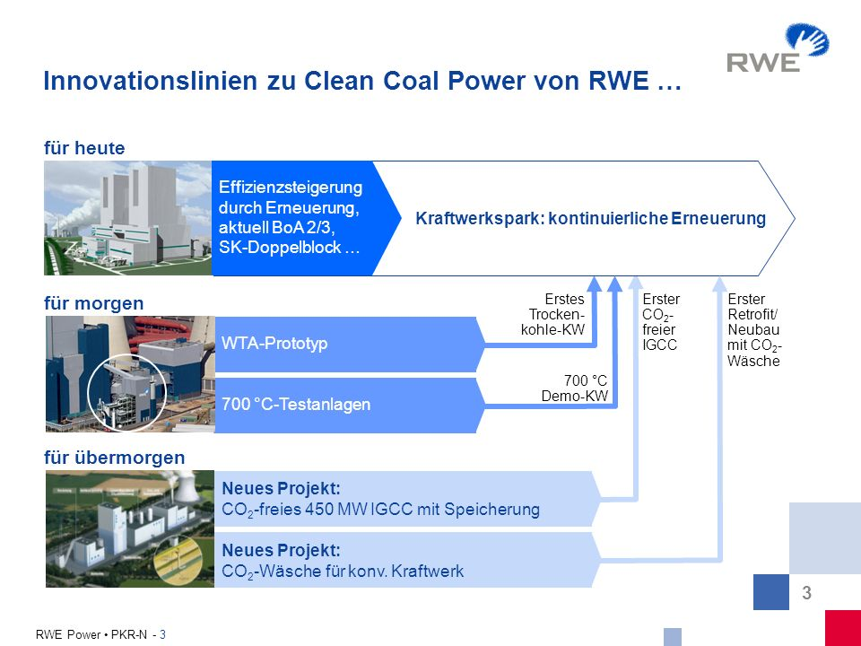 Innovationslinien zu Clean Coal Power von RWE …