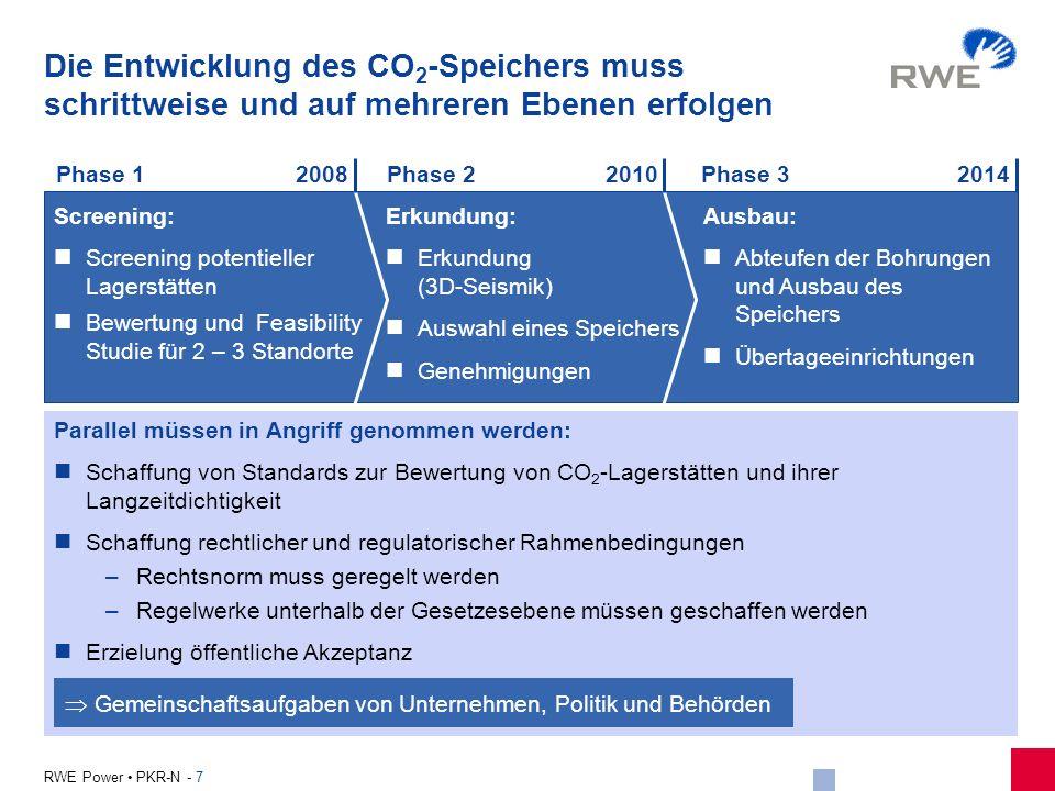 Die Entwicklung des CO2-Speichers muss schrittweise und auf mehreren Ebenen erfolgen