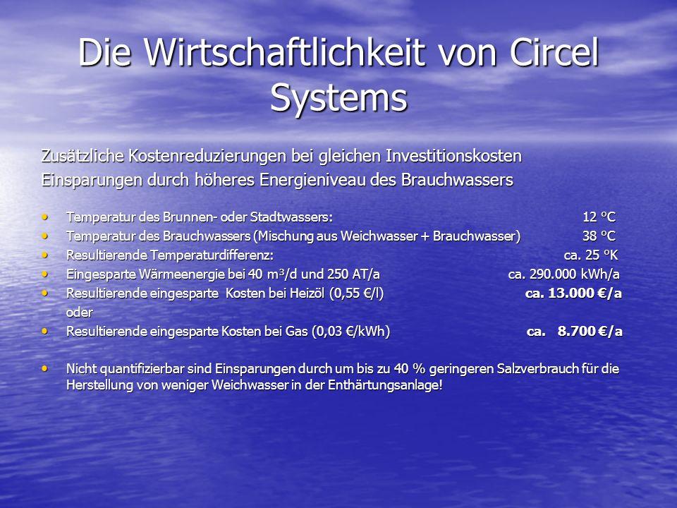 Die Wirtschaftlichkeit von Circel Systems