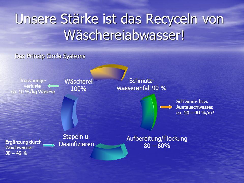Unsere Stärke ist das Recyceln von Wäschereiabwasser!