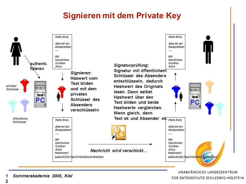 Signieren mit dem Private Key