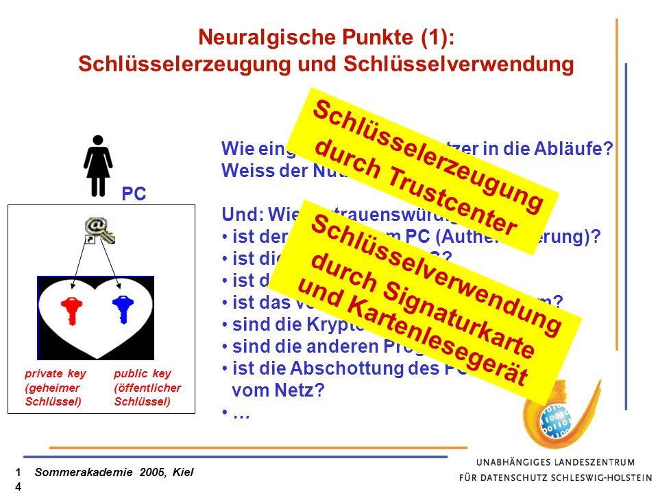 Neuralgische Punkte (1): Schlüsselerzeugung und Schlüsselverwendung