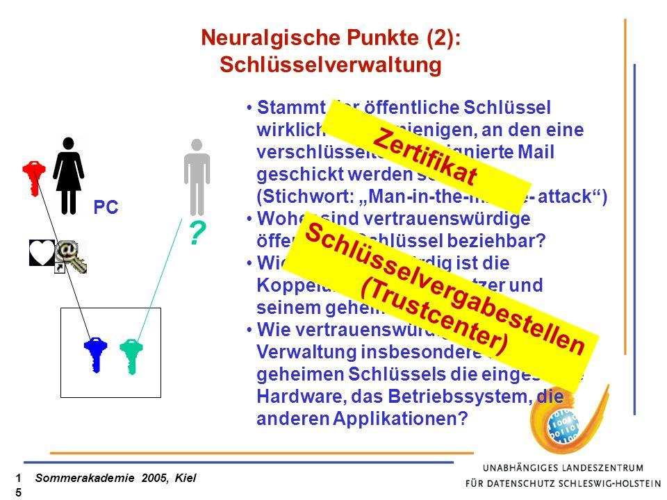 Neuralgische Punkte (2): Schlüsselverwaltung