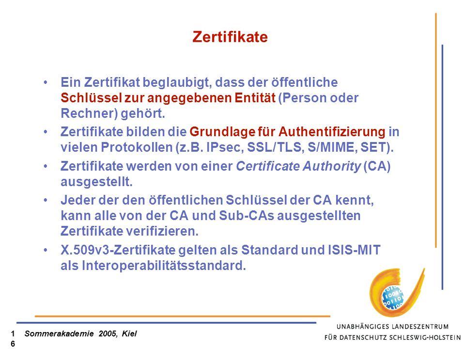 Zertifikate Ein Zertifikat beglaubigt, dass der öffentliche Schlüssel zur angegebenen Entität (Person oder Rechner) gehört.