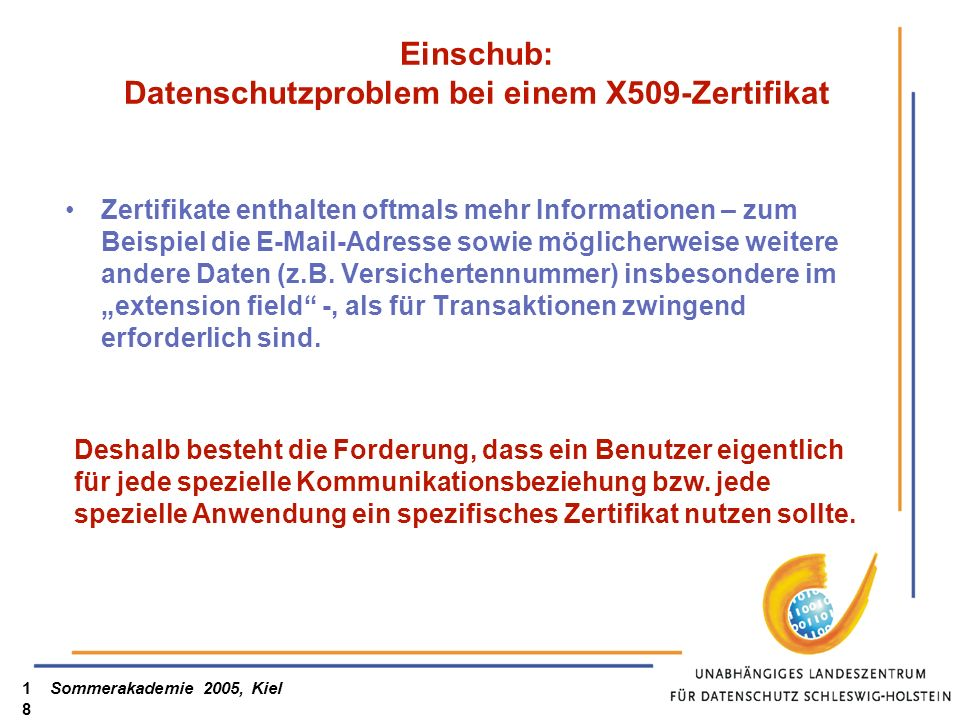 Einschub: Datenschutzproblem bei einem X509-Zertifikat