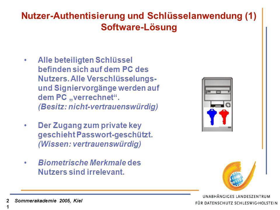 Nutzer-Authentisierung und Schlüsselanwendung (1) Software-Lösung