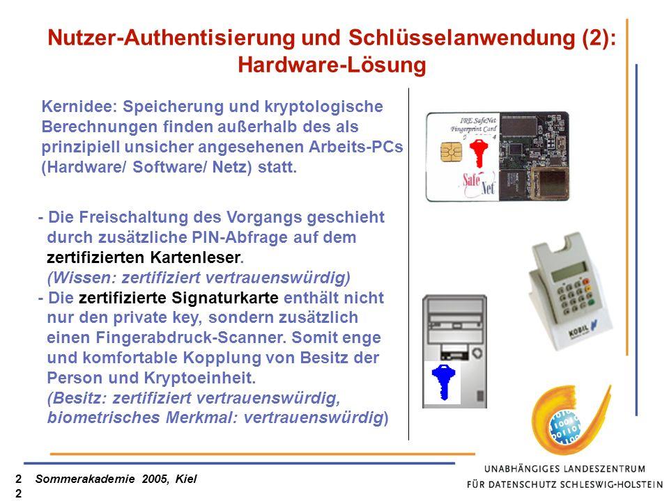 Nutzer-Authentisierung und Schlüsselanwendung (2): Hardware-Lösung
