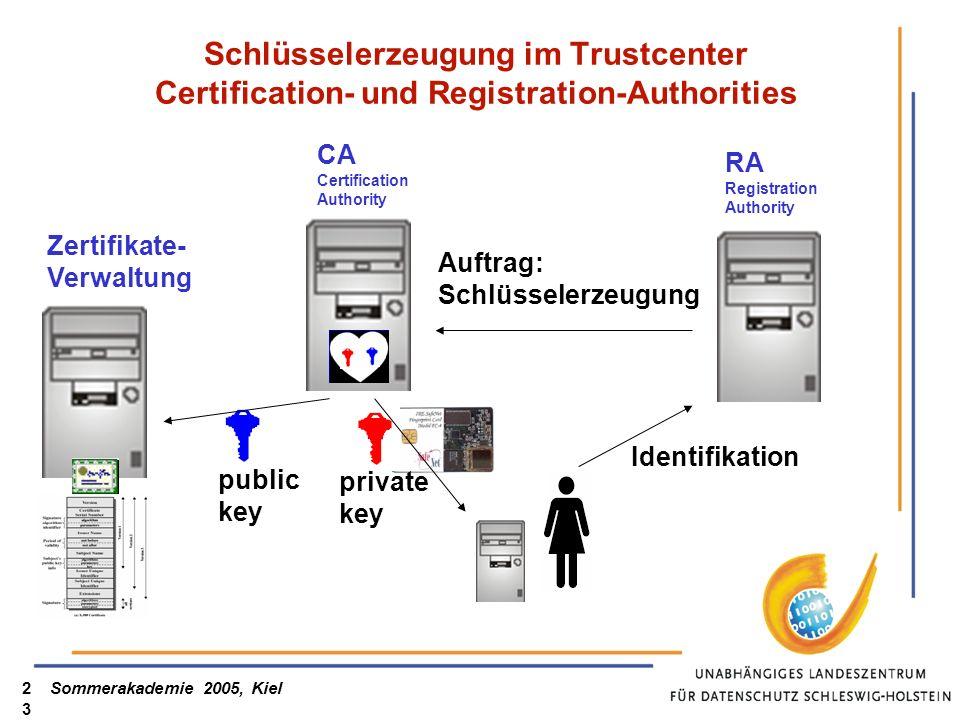 Schlüsselerzeugung im Trustcenter Certification- und Registration-Authorities