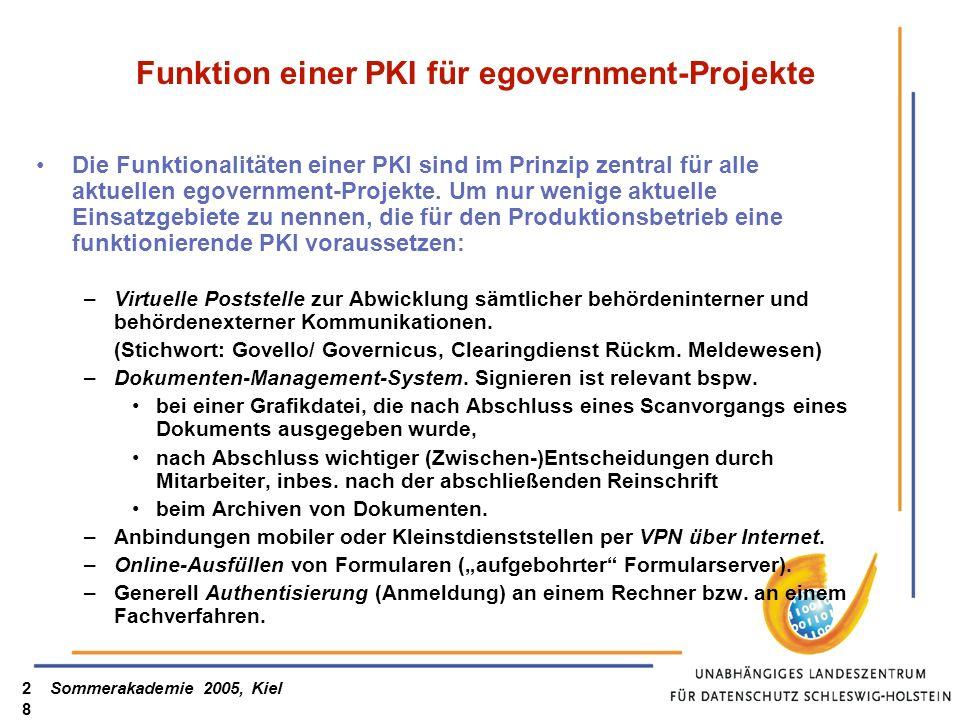 Funktion einer PKI für egovernment-Projekte