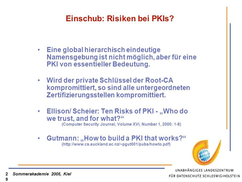 Einschub: Risiken bei PKIs